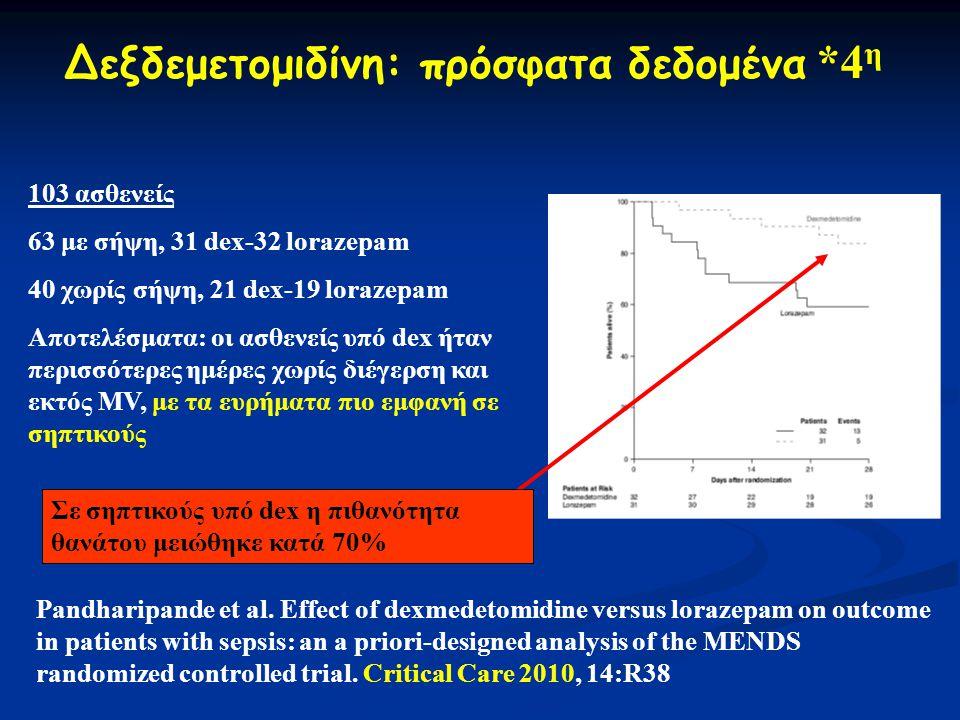 Δεξδεμετομιδίνη: πρόσφατα δεδομένα *4 η 103 ασθενείς 63 με σήψη, 31 dex-32 lorazepam 40 χωρίς σήψη, 21 dex-19 lorazepam Αποτελέσματα: οι ασθενείς υπό dex ήταν περισσότερες ημέρες χωρίς διέγερση και εκτός MV, με τα ευρήματα πιο εμφανή σε σηπτικούς Pandharipande et al.