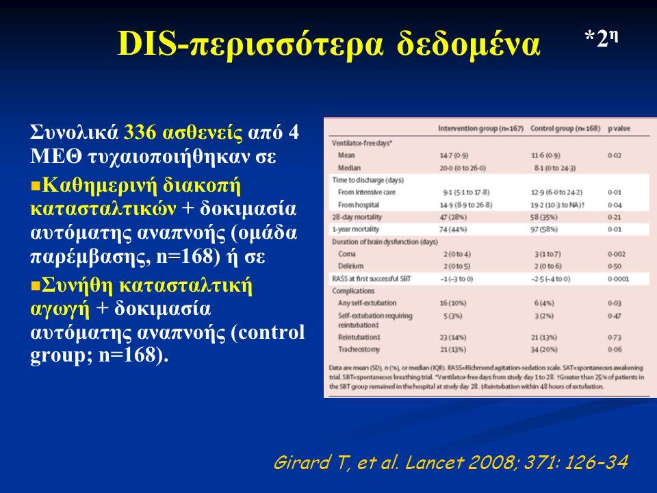 DIS-περισσότερα δεδομένα Συνολικά 336 ασθενείς από 4 ΜΕΘ τυχαιοποιήθηκαν σε Καθημερινή διακοπή κατασταλτικών + δοκιμασία αυτόματης αναπνοής (ομάδα παρέμβασης, n=168) ή σε Συνήθη κατασταλτική αγωγή + δοκιμασία αυτόματης αναπνοής (control group; n=168).