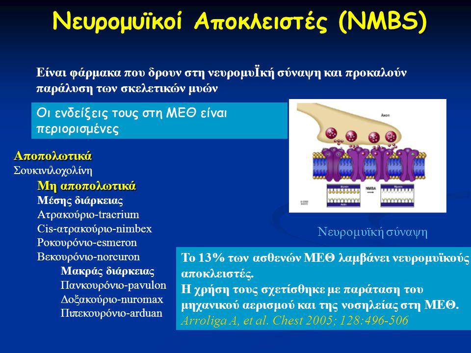 NMBS) Νευρομυϊκοί Αποκλειστές (NMBS) Είναι φάρμακα που δρουν στη νευρομυΪκή σύναψη και προκαλούν παράλυση των σκελετικών μυών Νευρομυϊκή σύναψη Αποπολωτικά Σουκινιλοχολίνη Μη αποπολωτικά Μέσης διάρκειας Ατρακούριο-tracrium Cis-ατρακούριο-nimbex Ροκουρόνιο-esmeron Βεκουρόνιο-norcuron Μακράς διάρκειας Πανκουρόνιο-pavulon Δοξακούριο-nuromax Πιπεκουρόνιο-arduan Το 13% των ασθενών ΜΕΘ λαμβάνει νευρομυϊκούς αποκλειστές.