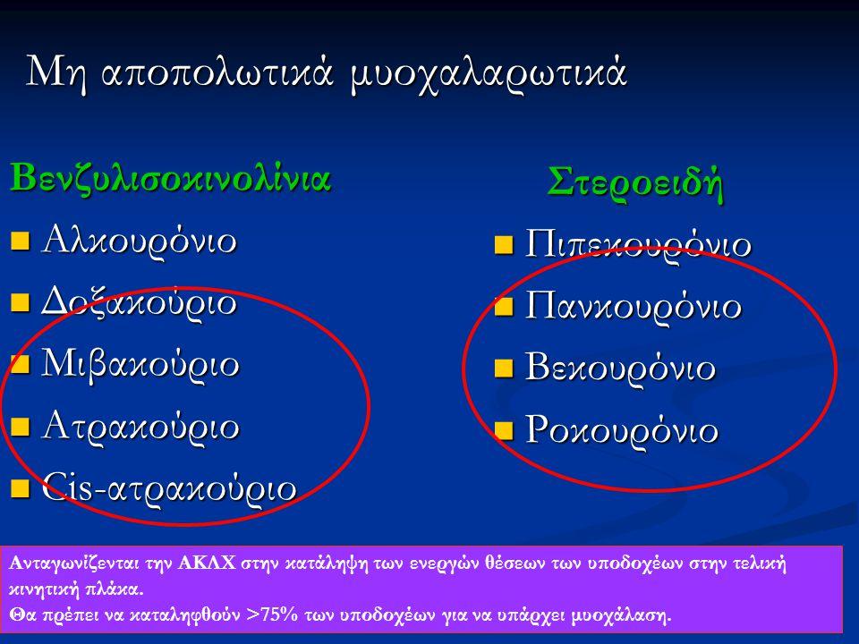 Μη αποπολωτικά μυοχαλαρωτικά Βενζυλισοκινολίνια Αλκουρόνιο Αλκουρόνιο Δοξακούριο Δοξακούριο Μιβακούριο Μιβακούριο Ατρακούριο Ατρακούριο Cis-ατρακούριο Cis-ατρακούριο Στεροειδή Πιπεκουρόνιο Πανκουρόνιο Βεκουρόνιο Ροκουρόνιο Ανταγωνίζενται την ΑΚΛΧ στην κατάληψη των ενεργών θέσεων των υποδοχέων στην τελική κινητική πλάκα.