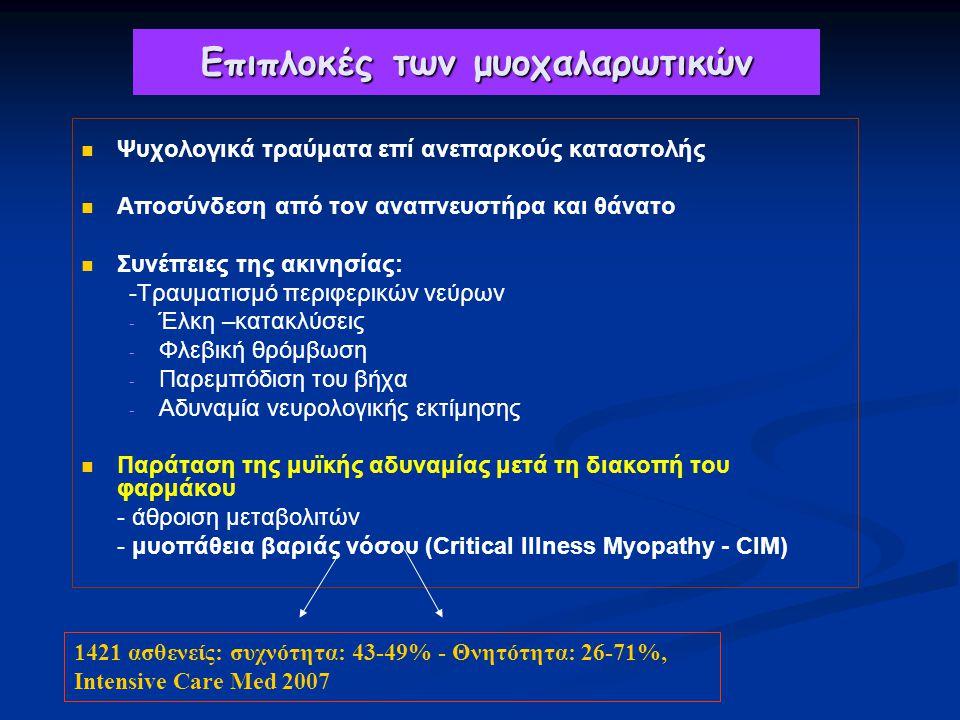 Επιπλοκές των μυοχαλαρωτικών Ψυχολογικά τραύματα επί ανεπαρκούς καταστολής Αποσύνδεση από τον αναπνευστήρα και θάνατο Συνέπειες της ακινησίας: -Τραυματισμό περιφερικών νεύρων - - Έλκη –κατακλύσεις - - Φλεβική θρόμβωση - - Παρεμπόδιση του βήχα - - Αδυναμία νευρολογικής εκτίμησης Παράταση της μυϊκής αδυναμίας μετά τη διακοπή του φαρμάκου - άθροιση μεταβολιτών - μυοπάθεια βαριάς νόσου (Critical Illness Myopathy - CIM) 1421 ασθενείς: συχνότητα: 43-49% - Θνητότητα: 26-71%, Intensive Care Med 2007