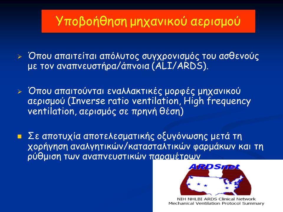 Υποβοήθηση μηχανικού αερισμού   Όπου απαιτείται απόλυτος συγχρονισμός του ασθενούς με τον αναπνευστήρα/άπνοια (ALI/ARDS).