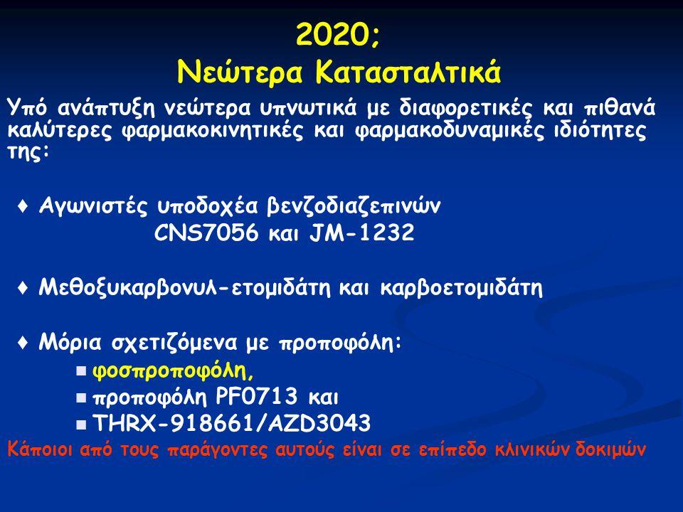 2020; Νεώτερα Κατασταλτικά Υπό ανάπτυξη νεώτερα υπνωτικά με διαφορετικές και πιθανά καλύτερες φαρμακοκινητικές και φαρμακοδυναμικές ιδιότητες της: ♦ Αγωνιστές υποδοχέα βενζοδιαζεπινών CNS7056 και JM-1232 ♦ Μεθοξυκαρβονυλ-ετομιδάτη και καρβοετομιδάτη ♦ Μόρια σχετιζόμενα με προποφόλη: φοσπροποφόλη, προποφόλη PF0713 και THRX-918661/AZD3043 Κάποιοι από τους παράγοντες αυτούς είναι σε επίπεδο κλινικών δοκιμών