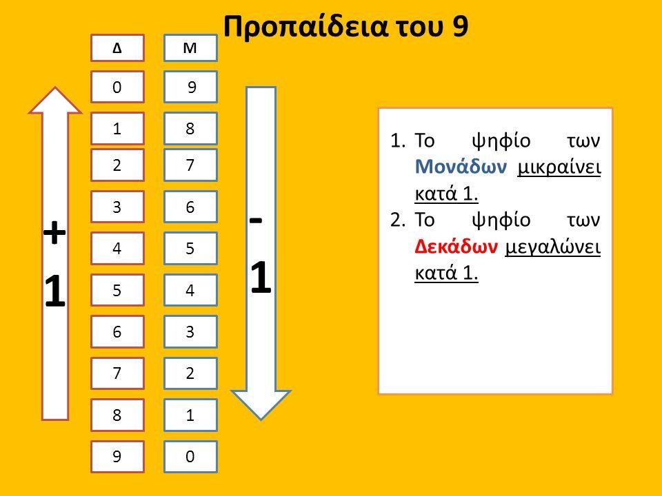 Προπαίδεια του 9 0 1.Το ψηφίο των Μονάδων μικραίνει κατά 1. 2.Το ψηφίο των Δεκάδων μεγαλώνει κατά 1. 1 9 2 3 4 5 6 7 8 9 8 7 6 5 4 3 2 1 0 ΔΜ -1 +1+1