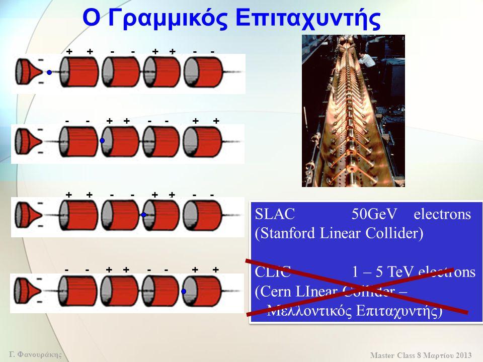 Master Class 8 Μαρτίου 2013 Γ. Φανουράκης + + - - - - + + - - + + + + - - - - + + - - + + Ο Γραμμικός Επιταχυντής SLAC50GeV electrons (Stanford Linear