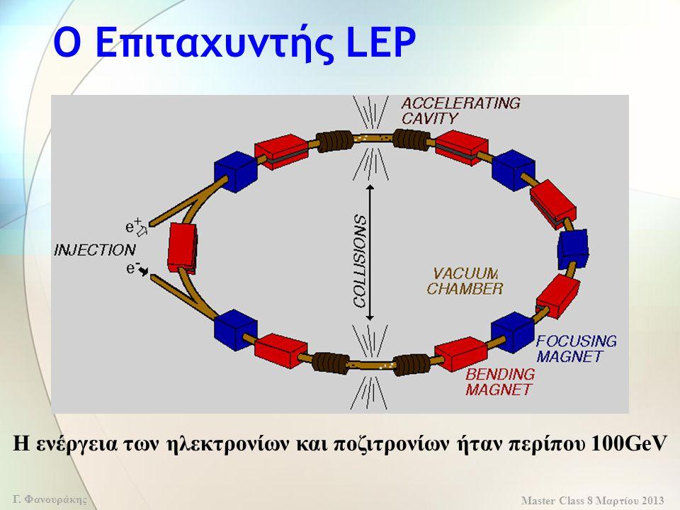 Master Class 8 Μαρτίου 2013 Γ. Φανουράκης Ο Επιταχυντής LEP Η ενέργεια των ηλεκτρονίων και ποζιτρονίων ήταν περίπου 100GeV
