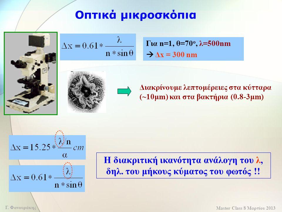 Master Class 8 Μαρτίου 2013 Γ. Φανουράκης Για n=1, θ=70 ο, λ=500nm  Δx = 300 nm Διακρίνουμε λεπτομέρειες στα κύτταρα (~10μm) και στα βακτήρια (0.8-3μ
