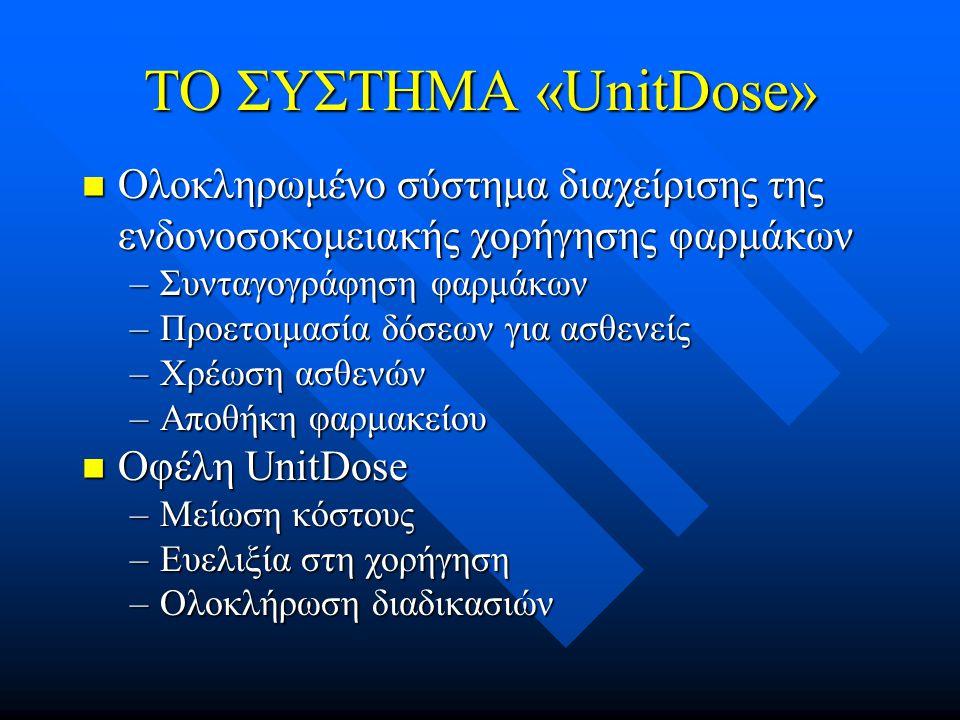 ΤΟ ΣΥΣΤΗΜΑ «UnitDose» Ολοκληρωμένο σύστημα διαχείρισης της ενδονοσοκομειακής χορήγησης φαρμάκων Ολοκληρωμένο σύστημα διαχείρισης της ενδονοσοκομειακής χορήγησης φαρμάκων –Συνταγογράφηση φαρμάκων –Προετοιμασία δόσεων για ασθενείς –Χρέωση ασθενών –Αποθήκη φαρμακείου Οφέλη UnitDose Οφέλη UnitDose –Μείωση κόστους –Ευελιξία στη χορήγηση –Ολοκλήρωση διαδικασιών
