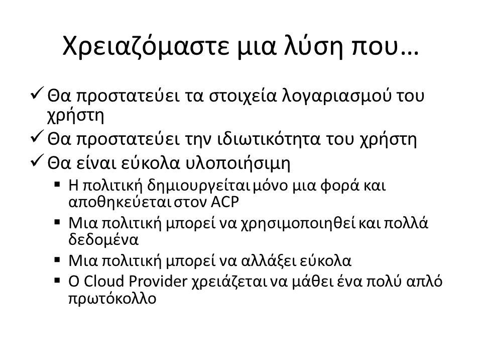 Χρειαζόμαστε μια λύση που… Θα προστατεύει τα στοιχεία λογαριασμού του χρήστη Θα προστατεύει την ιδιωτικότητα του χρήστη Θα είναι εύκολα υλοποιήσιμη  Η πολιτική δημιουργείται μόνο μια φορά και αποθηκεύεται στον ACP  Μια πολιτική μπορεί να χρησιμοποιηθεί και πολλά δεδομένα  Μια πολιτική μπορεί να αλλάξει εύκολα  Ο Cloud Provider χρειάζεται να μάθει ένα πολύ απλό πρωτόκολλο