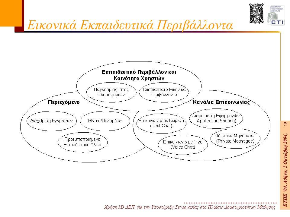 Χρήση 3D ΔΕΠ για την Υποστήριξη Συνεργασίας στο Πλαίσιο Δραστηριοτήτων Μάθησης ΕΤΠΕ '04, Αθήνα, 2 Οκτώβρη 2004, 10 Εικονικά Εκπαιδευτικά Περιβάλλοντα