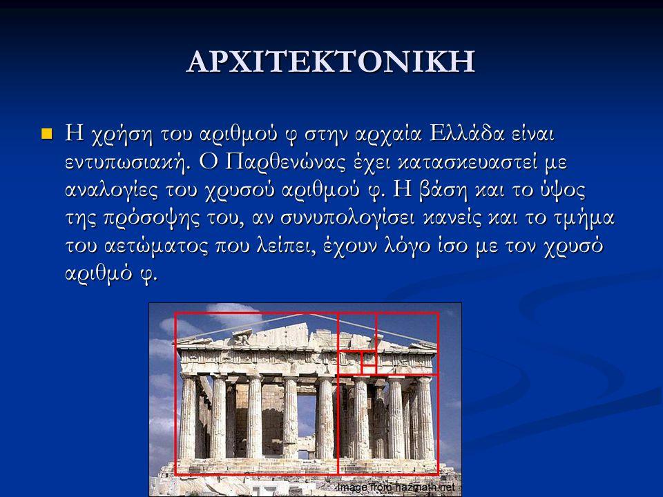 ΑΡΧΙΤΕΚΤΟΝΙΚΗ Η χρήση του αριθμού φ στην αρχαία Ελλάδα είναι εντυπωσιακή. Ο Παρθενώνας έχει κατασκευαστεί με αναλογίες του χρυσού αριθμού φ. Η βάση κα