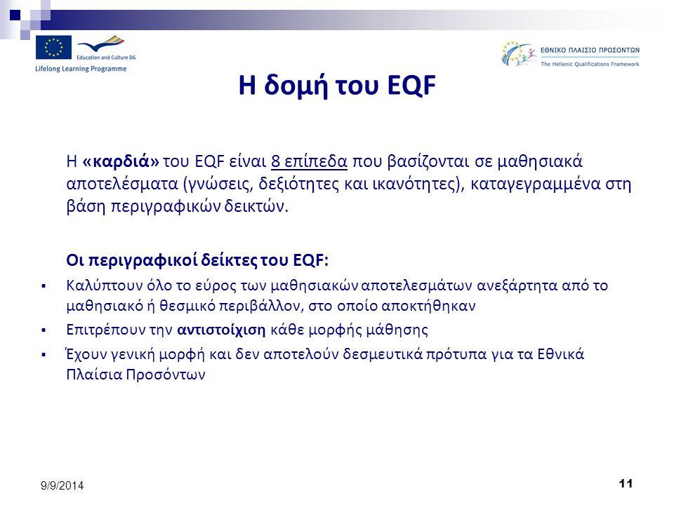 11 9/9/2014 Η δομή του EQF Η «καρδιά» του EQF είναι 8 επίπεδα που βασίζονται σε μαθησιακά αποτελέσματα (γνώσεις, δεξιότητες και ικανότητες), καταγεγρα