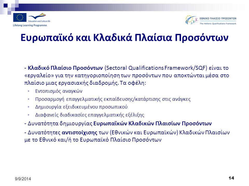 14 9/9/2014 Ευρωπαϊκό και Κλαδικά Πλαίσια Προσόντων - Κλαδικό Πλαίσιο Προσόντων (Sectoral Qualifications Framework/SQF) είναι το «εργαλείο» για την κα