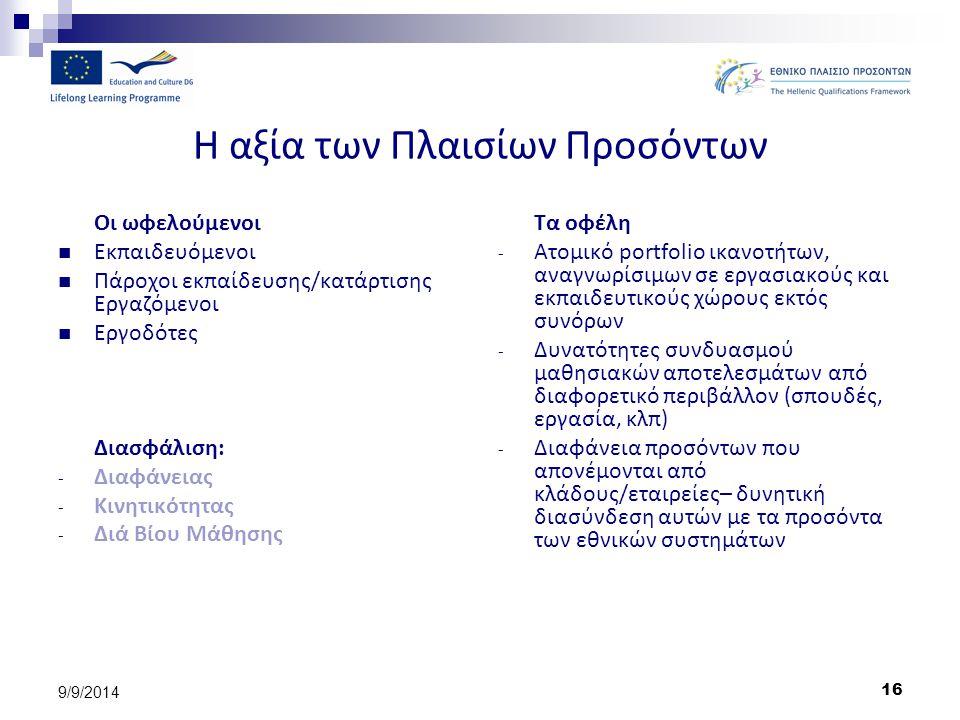 16 9/9/2014 Η αξία των Πλαισίων Προσόντων Οι ωφελούμενοι Εκπαιδευόμενοι Πάροχοι εκπαίδευσης/κατάρτισης Εργαζόμενοι Εργοδότες Διασφάλιση: - Διαφάνειας