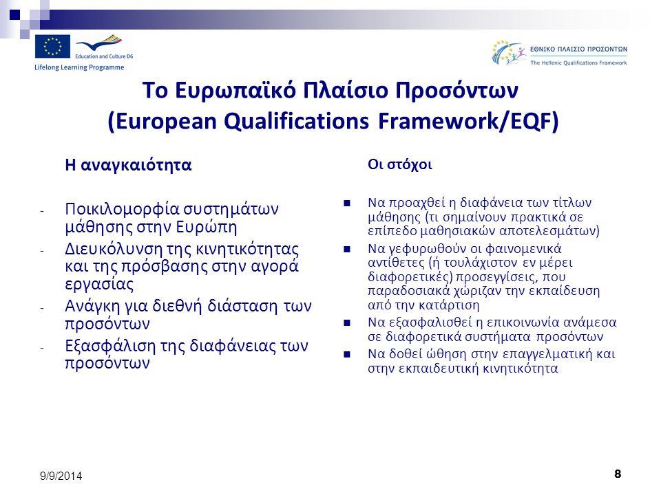 8 9/9/2014 Το Ευρωπαϊκό Πλαίσιο Προσόντων (European Qualifications Framework/EQF) Η αναγκαιότητα - Ποικιλομορφία συστημάτων μάθησης στην Ευρώπη - Διευ