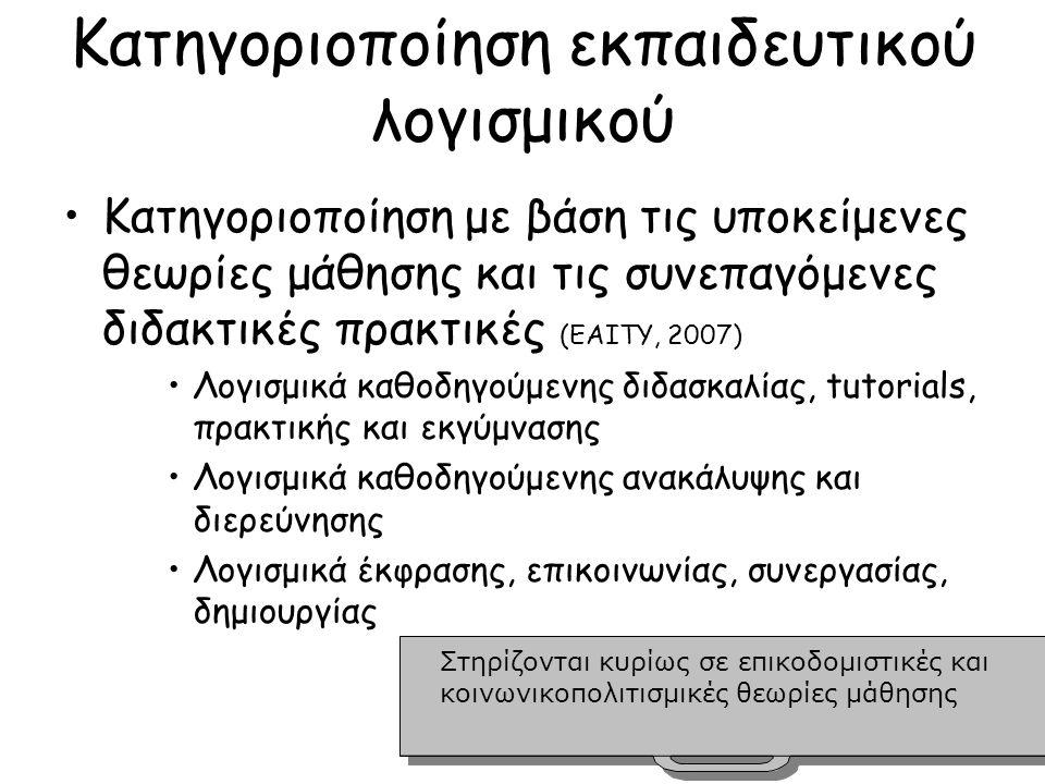 Κατηγοριοποίηση εκπαιδευτικού λογισμικού Κατηγοριοποίηση με βάση τις υποκείμενες θεωρίες μάθησης και τις συνεπαγόμενες διδακτικές πρακτικές (ΕΑΙΤΥ, 2007) Λογισμικά καθοδηγούμενης διδασκαλίας, tutorials, πρακτικής και εκγύμνασης Λογισμικά καθοδηγούμενης ανακάλυψης και διερεύνησης Λογισμικά έκφρασης, επικοινωνίας, συνεργασίας, δημιουργίας Στηρίζονται κυρίως σε επικοδομιστικές και κοινωνικοπολιτισμικές θεωρίες μάθησης Στηρίζονται κυρίως σε επικοδομιστικές και κοινωνικοπολιτισμικές θεωρίες μάθησης
