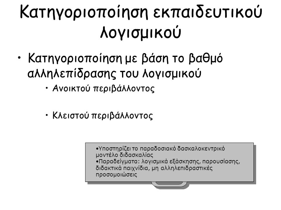Κατηγοριοποίηση εκπαιδευτικού λογισμικού Κατηγοριοποίηση με βάση το βαθμό αλληλεπίδρασης του λογισμικού Ανοικτού περιβάλλοντος Κλειστού περιβάλλοντος Υποστηρίζει το παραδοσιακό δασκαλοκεντρικό μοντέλο διδασκαλίαςΥποστηρίζει το παραδοσιακό δασκαλοκεντρικό μοντέλο διδασκαλίας Παραδείγματα: λογισμικά εξάσκησης, παρουσίασης, διδακτικά παιχνίδια, μη αλληλεπιδραστικές προσομοιώσειςΠαραδείγματα: λογισμικά εξάσκησης, παρουσίασης, διδακτικά παιχνίδια, μη αλληλεπιδραστικές προσομοιώσεις Υποστηρίζει το παραδοσιακό δασκαλοκεντρικό μοντέλο διδασκαλίαςΥποστηρίζει το παραδοσιακό δασκαλοκεντρικό μοντέλο διδασκαλίας Παραδείγματα: λογισμικά εξάσκησης, παρουσίασης, διδακτικά παιχνίδια, μη αλληλεπιδραστικές προσομοιώσειςΠαραδείγματα: λογισμικά εξάσκησης, παρουσίασης, διδακτικά παιχνίδια, μη αλληλεπιδραστικές προσομοιώσεις