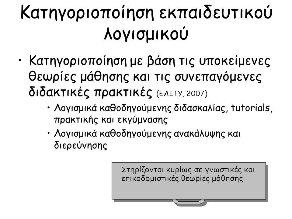 Κατηγοριοποίηση εκπαιδευτικού λογισμικού Κατηγοριοποίηση με βάση τις υποκείμενες θεωρίες μάθησης και τις συνεπαγόμενες διδακτικές πρακτικές (ΕΑΙΤΥ, 20