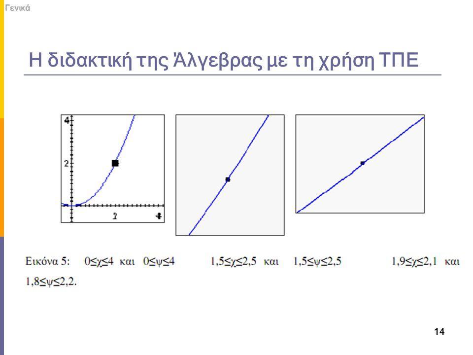 Η διδακτική της Άλγεβρας με τη χρήση ΤΠΕΓενικά 14