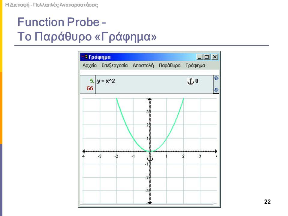 Function Probe – Το Παράθυρο «Γράφημα» Η Διεπαφή – Πολλαπλές Αναπαραστάσεις 22
