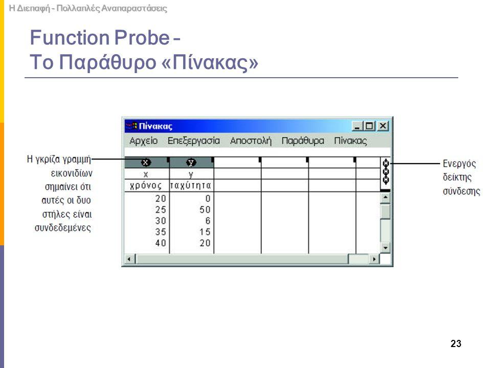 Function Probe – Το Παράθυρο «Πίνακας» Η Διεπαφή – Πολλαπλές Αναπαραστάσεις 23
