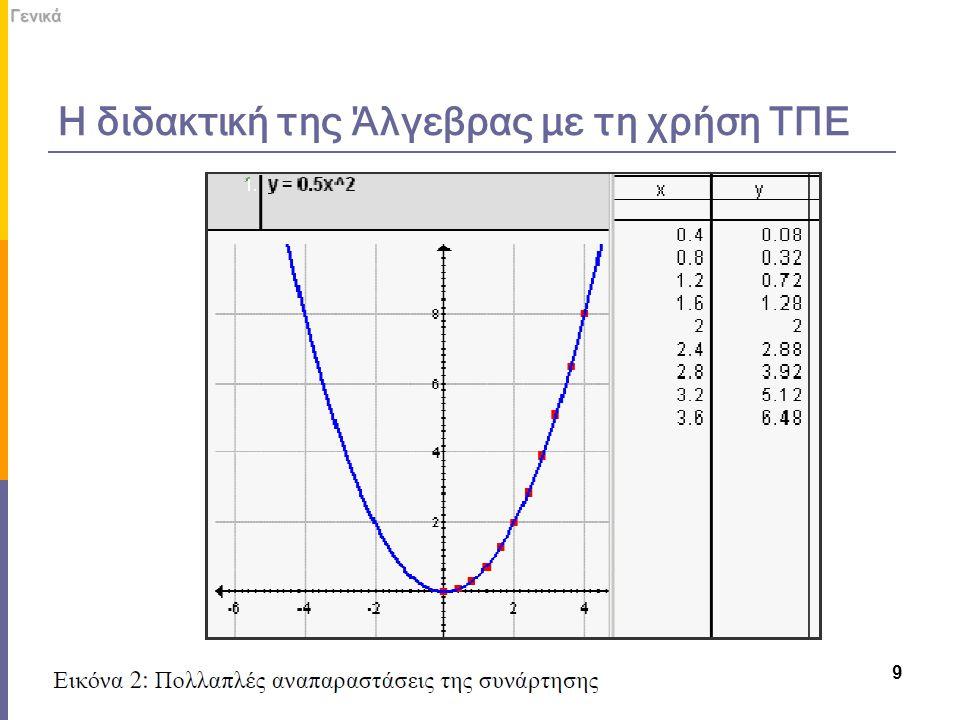 Η διδακτική της Άλγεβρας με τη χρήση ΤΠΕ 9Γενικά