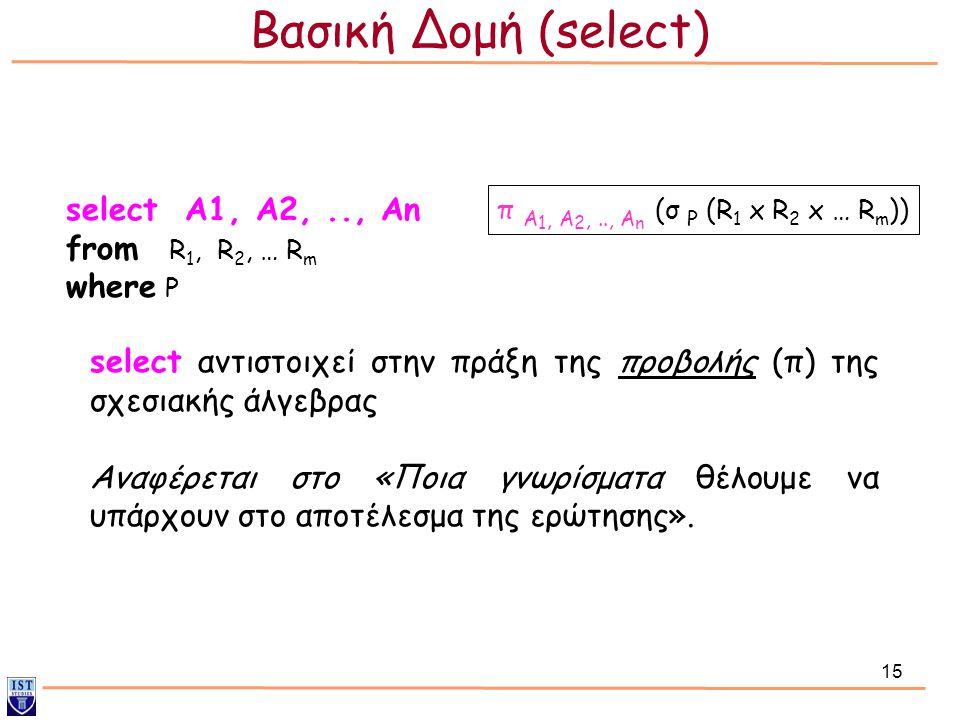 15 select αντιστοιχεί στην πράξη της προβολής (π) της σχεσιακής άλγεβρας Αναφέρεται στο «Ποια γνωρίσματα θέλουμε να υπάρχουν στο αποτέλεσμα της ερώτησ
