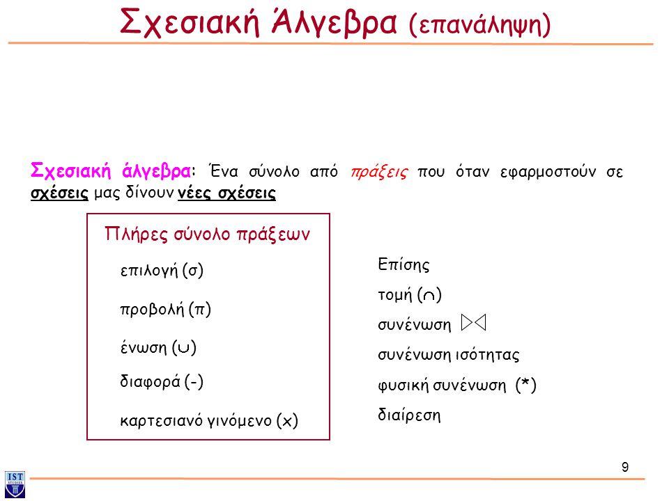 9 Πλήρες σύνολο πράξεων επιλογή (σ) προβολή (π) διαφορά (-) ένωση (  ) καρτεσιανό γινόμενο (x) Επίσης τομή (  ) συνένωση συνένωση ισότητας φυσική συ