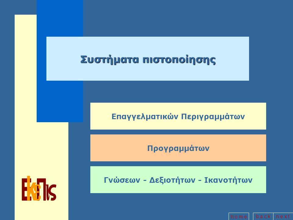b a c kn e x t h o m eΑΝΑΠΤΥΞΗ ΕΠΑΓΓΕΛΜΑΤΙΚΩΝ ΠΕΡΙΓΡΑΜΜΑΤΩΝ Ενότητες επαγγελματικού περιγράμματος:  Τίτλος και ορισμός του επαγγέλματος  Ανάλυση του επαγγέλματος – 'προδιαγραφές'  Απαραίτητες γνώσεις και δεξιότητες  Προτεινόμενες διαδρομές