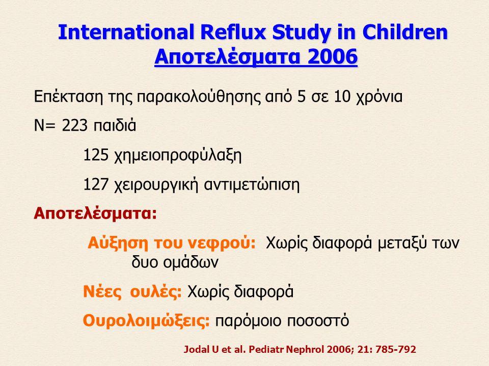 International Reflux Study in Children Αποτελέσματα 2006 Επέκταση της παρακολούθησης από 5 σε 10 χρόνια Ν= 223 παιδιά 125 χημειοπροφύλαξη 127 χειρουργική αντιμετώπιση Αποτελέσματα: Αύξηση του νεφρού: Χωρίς διαφορά μεταξύ των δυο ομάδων Νέες ουλές: Χωρίς διαφορά Ουρολοιμώξεις: παρόμοιο ποσοστό Jodal U et al.