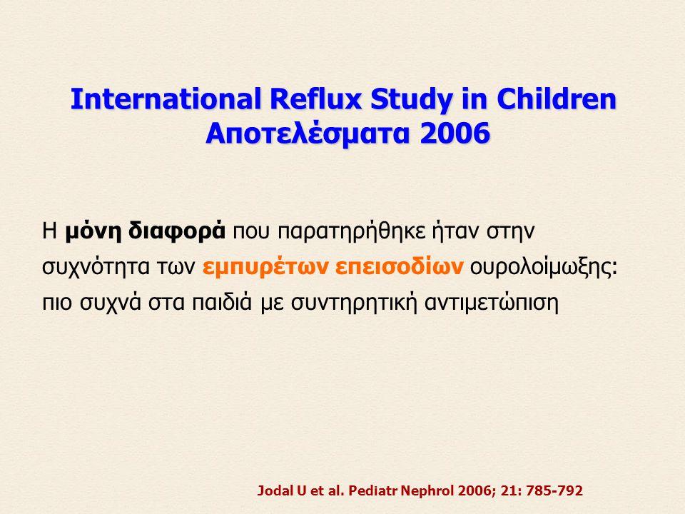 International Reflux Study in Children Αποτελέσματα 2006 Η μόνη διαφορά που παρατηρήθηκε ήταν στην συχνότητα των εμπυρέτων επεισοδίων ουρολοίμωξης: πιο συχνά στα παιδιά με συντηρητική αντιμετώπιση Jodal U et al.
