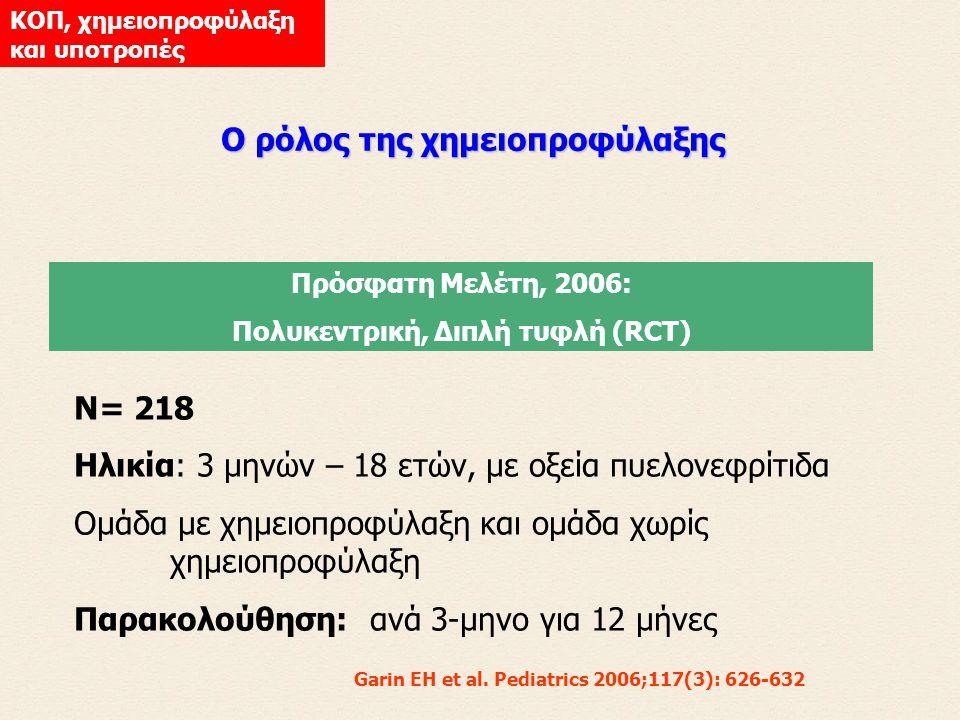 Ο ρόλος της χημειοπροφύλαξης Πρόσφατη Μελέτη, 2006: Πολυκεντρική, Διπλή τυφλή (RCT) Ν= 218 Ηλικία: 3 μηνών – 18 ετών, με οξεία πυελονεφρίτιδα Ομάδα με χημειοπροφύλαξη και ομάδα χωρίς χημειοπροφύλαξη Παρακολούθηση: ανά 3-μηνο για 12 μήνες Garin ΕΗ et al.