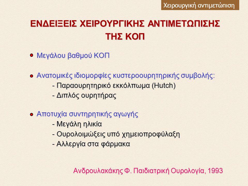 ENΔEIΞEIΣ XEIPOYPΓIKHΣ ANTIMETΩΠIΣHΣ THΣ KOΠ Mεγάλου βαθμού KOΠ Aνατομικές ιδιομορφίες κυστεροουρητηρικής συμβολής: - Παραουρητηρικό εκκόλπωμα (Hutch) - Διπλός ουρητήρας Aποτυχία συντηρητικής αγωγής - Mεγάλη ηλικία - Oυρολοιμώξεις υπό χημειοπροφύλαξη - Aλλεργία στα φάρμακα Aνδρουλακάκης Φ.