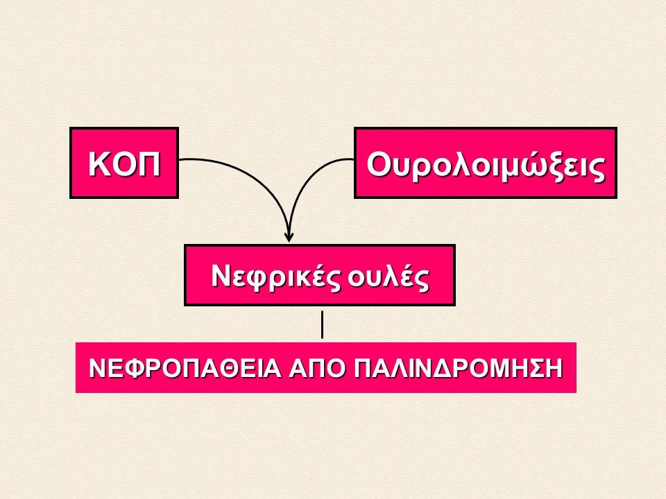 Η συντηρητική αντιμετώπιση πρέπει να αποτελεί την αρχική αντιμετώπιση στην πλειονότητα των περιπτώσεων Η συντηρητική αντιμετώπιση πρέπει να αποτελεί την αρχική αντιμετώπιση στην πλειονότητα των περιπτώσεων Η ΚΟΠ είναι συνήθως ένας παθητικός παρατηρητής της εξέλιξης της νεφρικής βλάβης Η ΚΟΠ είναι συνήθως ένας παθητικός παρατηρητής της εξέλιξης της νεφρικής βλάβης Το ενδιαφέρον μας ίσως πρέπει να εστιάζεται κατά κύριο λόγο στο νεφρικό παρέγχυμα και όχι στην ΚΟΠ Το ενδιαφέρον μας ίσως πρέπει να εστιάζεται κατά κύριο λόγο στο νεφρικό παρέγχυμα και όχι στην ΚΟΠ Συμπεράσματα (ΙΙΙ)
