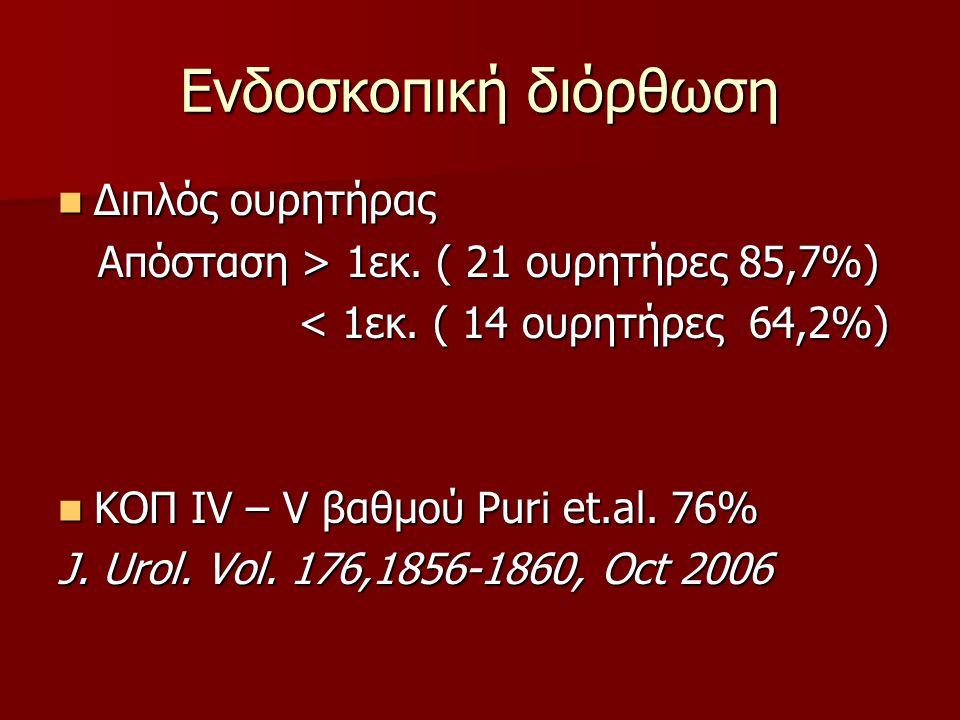 Ενδοσκοπική διόρθωση Διπλός ουρητήρας Διπλός ουρητήρας Απόσταση > 1εκ. ( 21 ουρητήρες 85,7%) Απόσταση > 1εκ. ( 21 ουρητήρες 85,7%) < 1εκ. ( 14 ουρητήρ