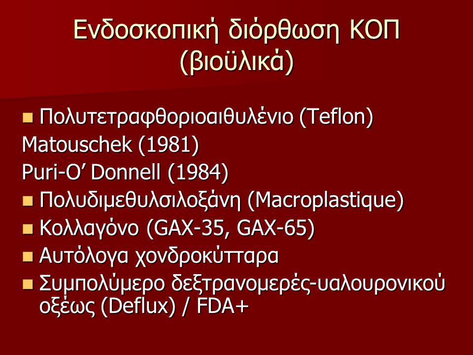 Ενδοσκοπική διόρθωση ΚΟΠ (βιοϋλικά) Πολυτετραφθοριοαιθυλένιο (Teflon) Πολυτετραφθοριοαιθυλένιο (Teflon) Matouschek (1981) Puri-O' Donnell (1984) Πολυδ