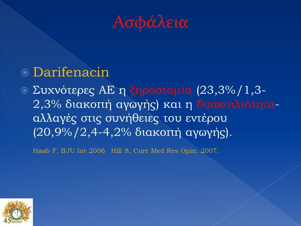  Darifenacin  Συχνότερες ΑΕ η ξηροστομία (23,3%/1,3- 2,3% διακοπή αγωγής) και η δυσκοιλιότητα- αλλαγές στις συνήθειες του εντέρου (20,9%/2,4-4,2% δι
