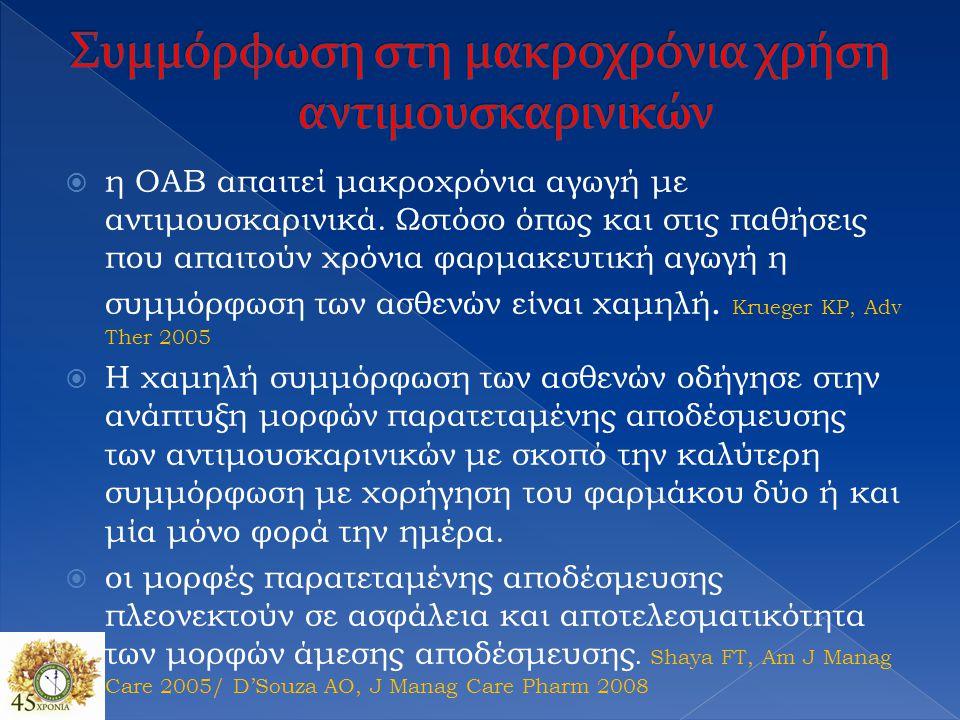  η ΟΑΒ απαιτεί μακροχρόνια αγωγή με αντιμουσκαρινικά. Ωστόσο όπως και στις παθήσεις που απαιτούν χρόνια φαρμακευτική αγωγή η συμμόρφωση των ασθενών ε