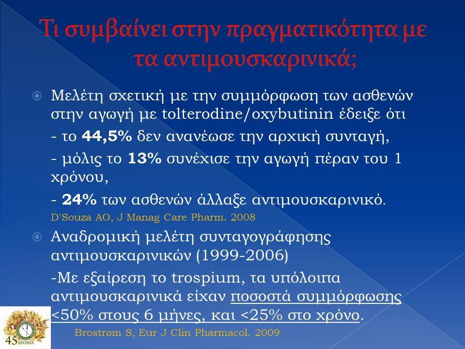  Μελέτη σχετική με την συμμόρφωση των ασθενών στην αγωγή με tolterodine/oxybutinin έδειξε ότι - το 44,5% δεν ανανέωσε την αρχική συνταγή, - μόλις το
