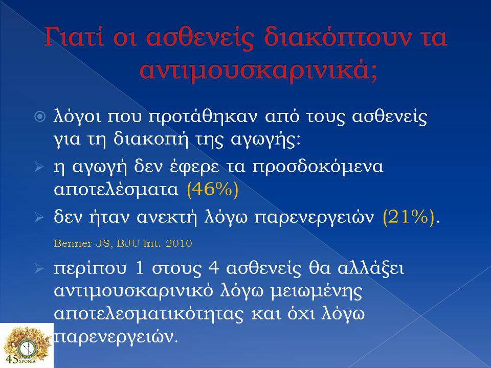  λόγοι που προτάθηκαν από τους ασθενείς για τη διακοπή της αγωγής:  η αγωγή δεν έφερε τα προσδοκόμενα αποτελέσματα (46%)  δεν ήταν ανεκτή λόγω παρε