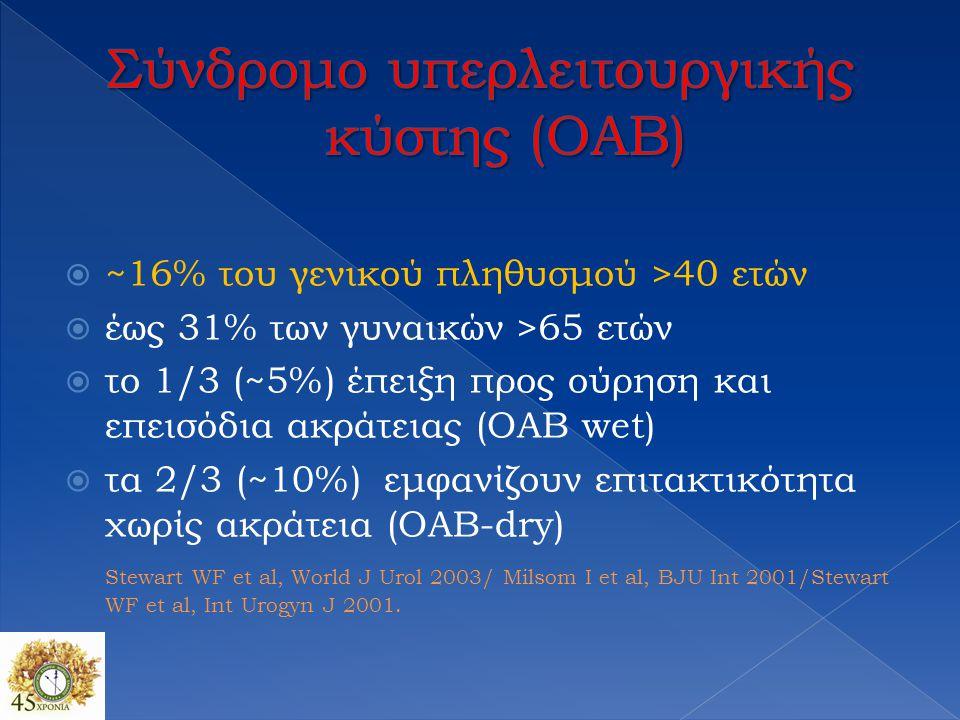  ~16% του γενικού πληθυσμού >40 ετών  έως 31% των γυναικών >65 ετών  το 1/3 (~5%) έπειξη προς ούρηση και επεισόδια ακράτειας (ΟΑΒ wet)  τα 2/3 (~1