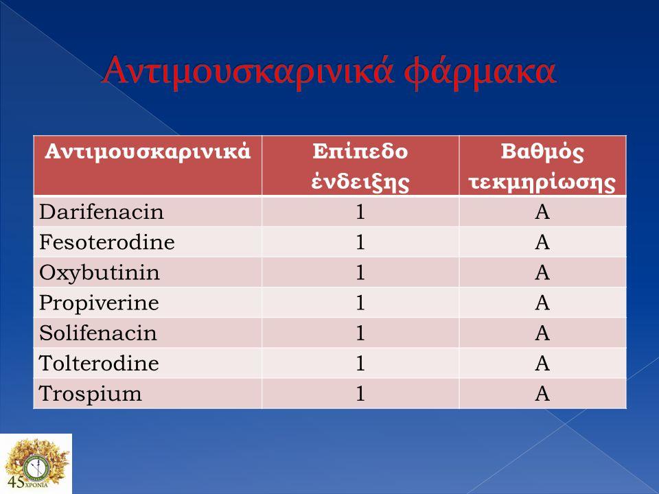 Αντιμουσκαρινικά Επίπεδο ένδειξης Βαθμός τεκμηρίωσης Darifenacin1A Fesoterodine1A Oxybutinin1A Propiverine1A Solifenacin1A Tolterodine1A Trospium1A