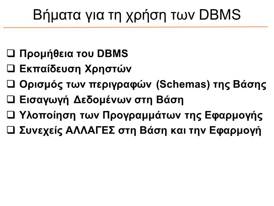 Βήματα για τη χρήση των DBMS  Προμήθεια του DBMS  Εκπαίδευση Χρηστών  Ορισμός των περιγραφών (Schemas) της Βάσης  Εισαγωγή Δεδομένων στη Βάση  Υλοποίηση των Προγραμμάτων της Εφαρμογής  Συνεχείς ΑΛΛΑΓΕΣ στη Βάση και την Εφαρμογή