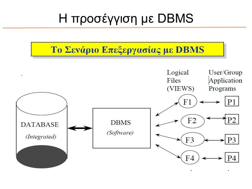 Η προσέγγιση με DBMS