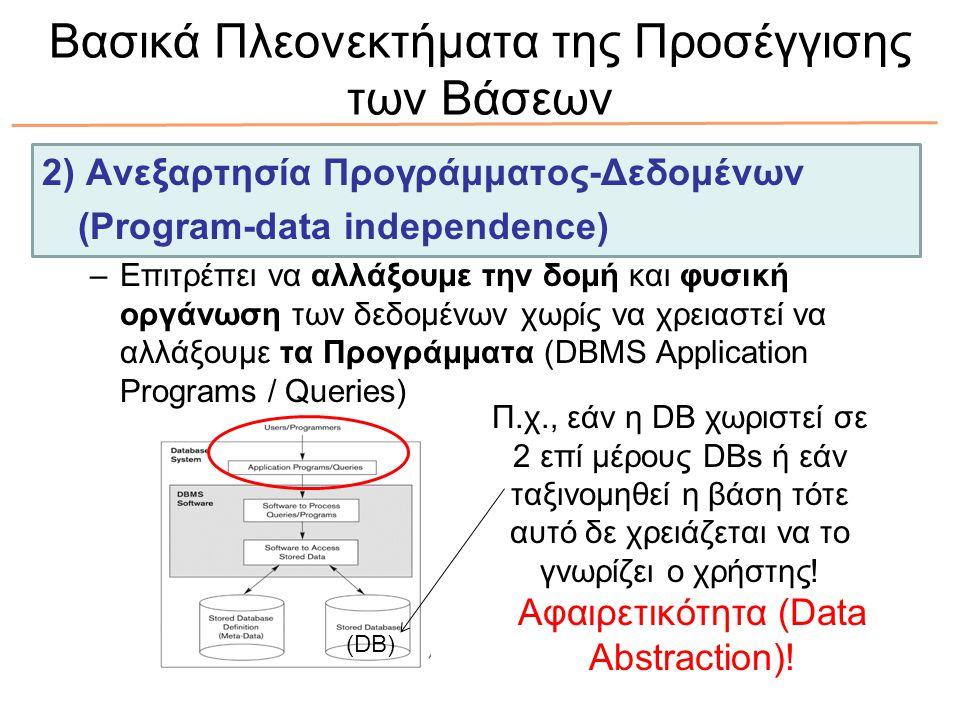 Βασικά Πλεονεκτήματα της Προσέγγισης των Βάσεων 2) Ανεξαρτησία Προγράμματος-Δεδομένων (Program-data independence) –Επιτρέπει να αλλάξουμε την δομή και φυσική οργάνωση των δεδομένων χωρίς να χρειαστεί να αλλάξουμε τα Προγράμματα (DBMS Application Programs / Queries) Π.χ., εάν η DB χωριστεί σε 2 επί μέρους DBs ή εάν ταξινομηθεί η βάση τότε αυτό δε χρειάζεται να το γνωρίζει ο χρήστης.