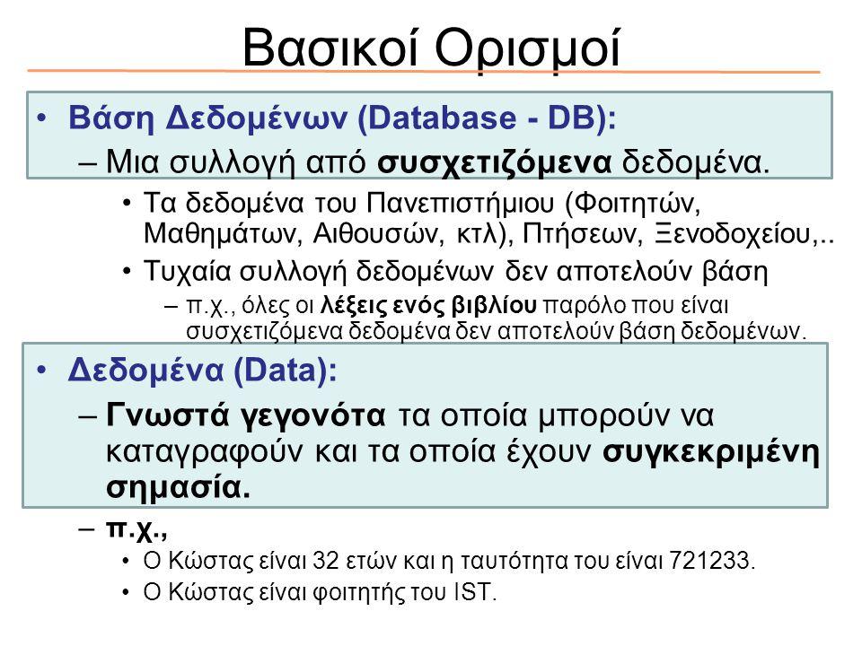 Βασικοί Ορισμοί Βάση Δεδομένων (Database - DB): –Μια συλλογή από συσχετιζόμενα δεδομένα. Τα δεδομένα του Πανεπιστήμιου (Φοιτητών, Μαθημάτων, Αιθουσών,