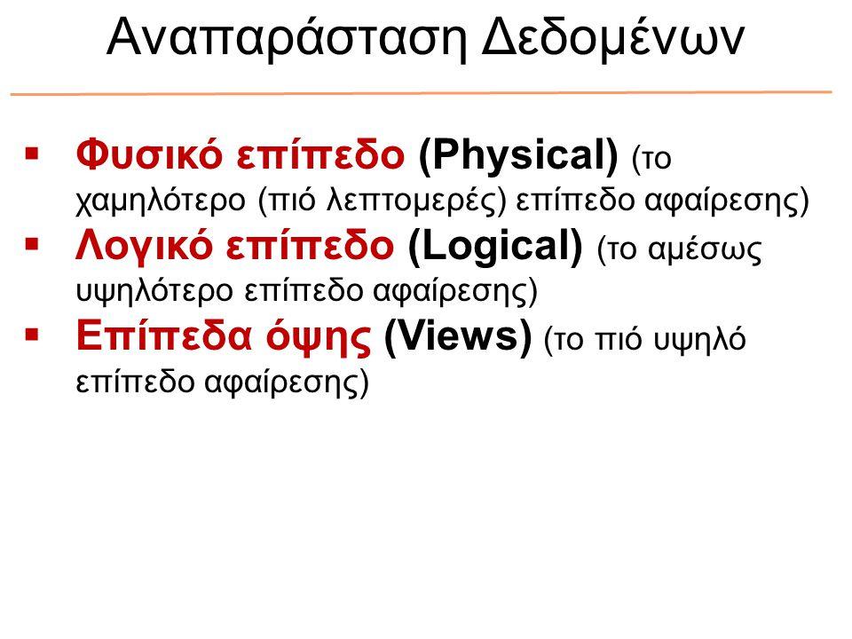  Φυσικό επίπεδο (Physical) (το χαμηλότερο (πιό λεπτομερές) επίπεδο αφαίρεσης)  Λογικό επίπεδο (Logical) (το αμέσως υψηλότερο επίπεδο αφαίρεσης)  Επίπεδα όψης (Views) (το πιό υψηλό επίπεδο αφαίρεσης) Αναπαράσταση Δεδομένων