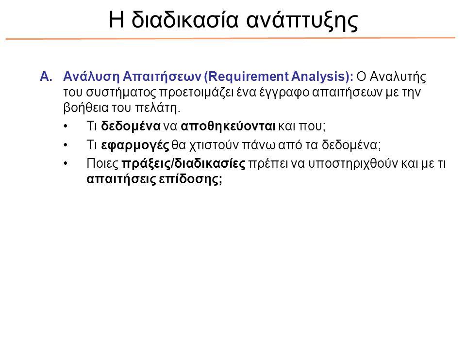 A.Ανάλυση Απαιτήσεων (Requirement Analysis): Ο Αναλυτής του συστήματος προετοιμάζει ένα έγγραφο απαιτήσεων με την βοήθεια του πελάτη. Τι δεδομένα να α