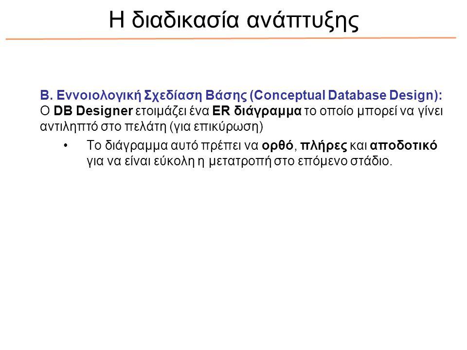 Η διαδικασία ανάπτυξης Β. Εννοιολογική Σχεδίαση Βάσης (Conceptual Database Design): O DB Designer ετοιμάζει ένα ER διάγραμμα το οποίο μπορεί να γίνει