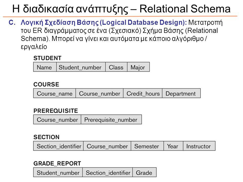 C.Λογική Σχεδίαση Βάσης (Logical Database Design): Μετατροπή του ER διαγράμματος σε ένα (Σχεσιακό) Σχήμα Βάσης (Relational Schema).